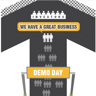 Demo Day philo