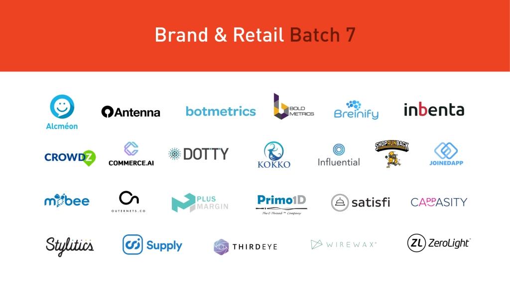 Brand-retail