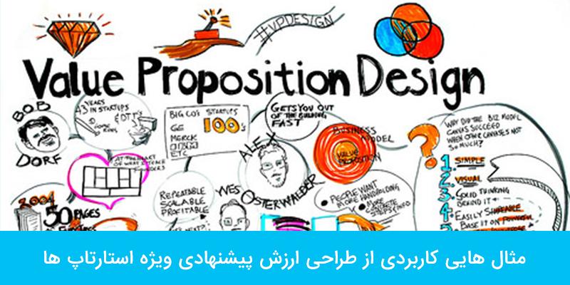Value-Proposition