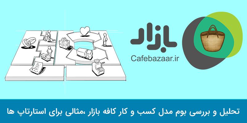 CafeBazaar-Sample